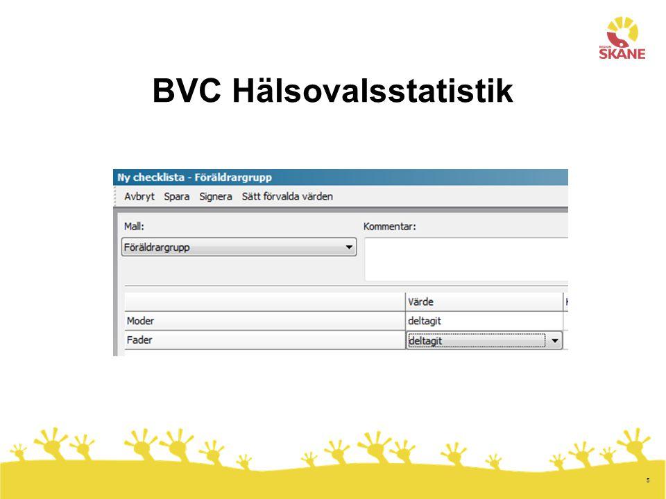 BVC Hälsovalsstatistik