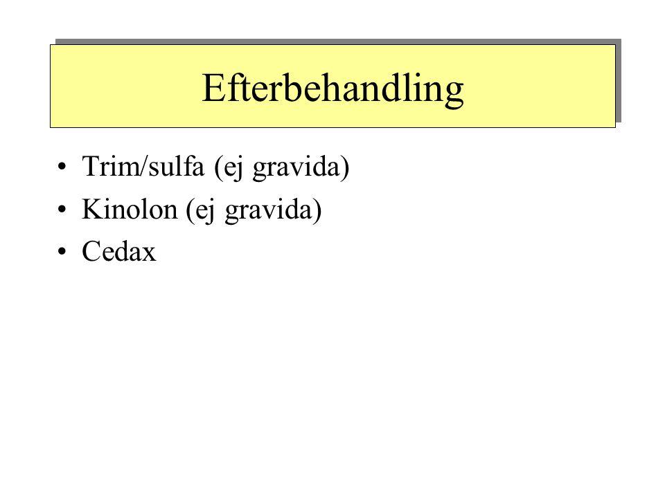 Efterbehandling Trim/sulfa (ej gravida) Kinolon (ej gravida) Cedax