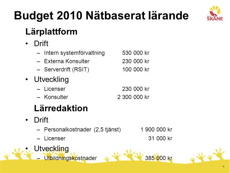 Budget 2010 Nätbaserat lärande
