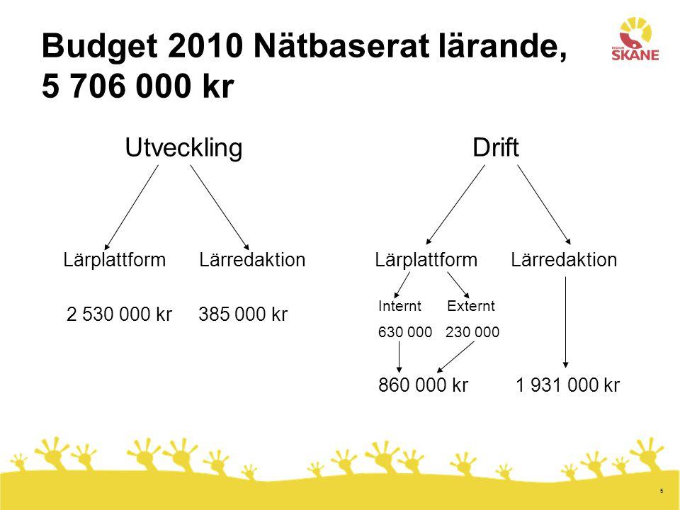 Budget 2010 Nätbaserat lärande, 5 706 000 kr