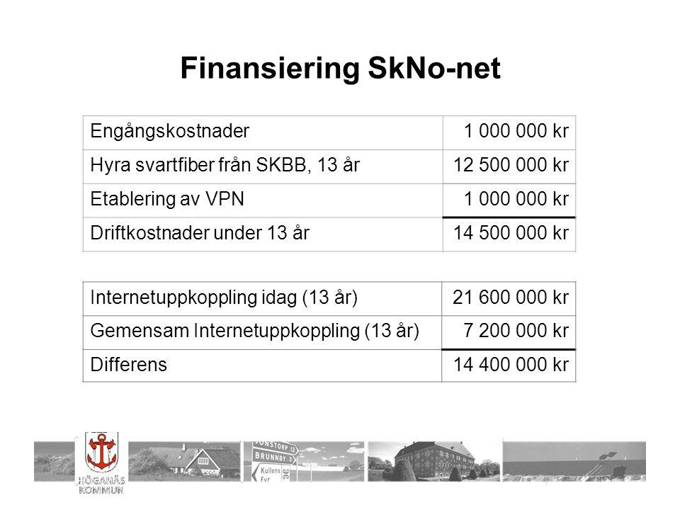 Finansiering SkNo-net