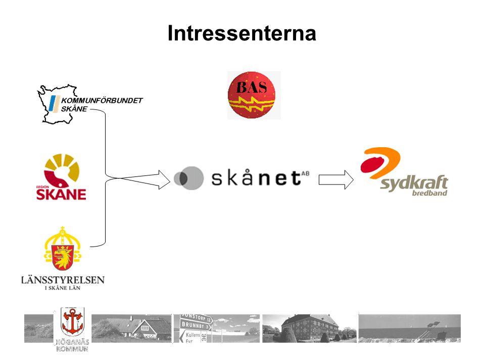 Intressenterna