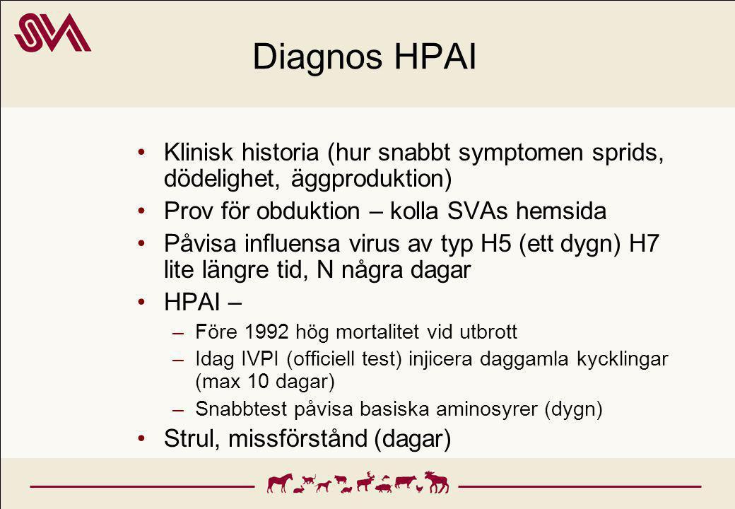 Diagnos HPAI Klinisk historia (hur snabbt symptomen sprids, dödelighet, äggproduktion) Prov för obduktion – kolla SVAs hemsida.
