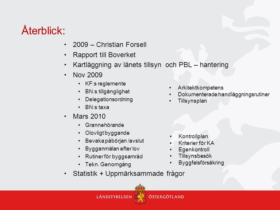 Återblick: 2009 – Christian Forsell Rapport till Boverket