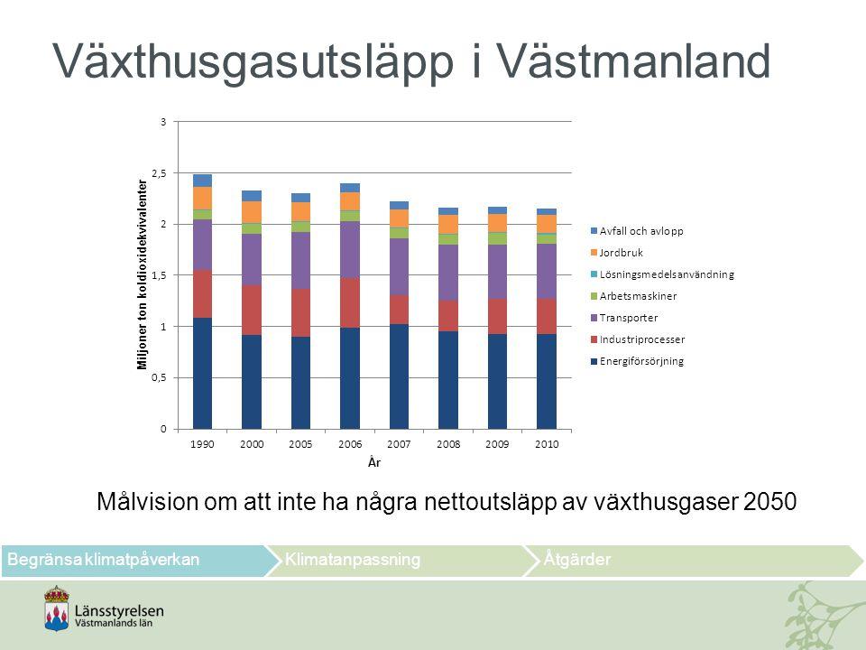 Växthusgasutsläpp i Västmanland