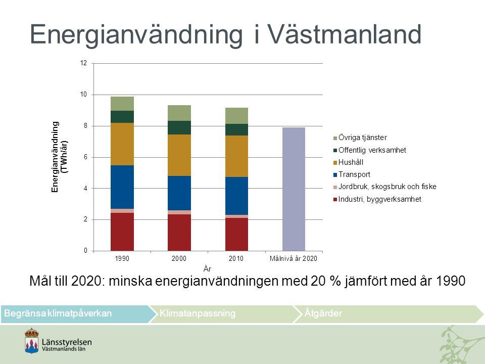 Energianvändning i Västmanland