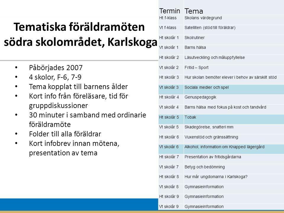 Tematiska föräldramöten södra skolområdet, Karlskoga