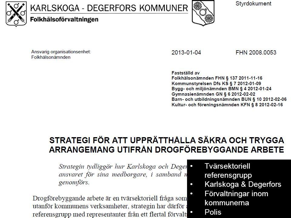 Tvärsektoriell referensgrupp Karlskoga & Degerfors