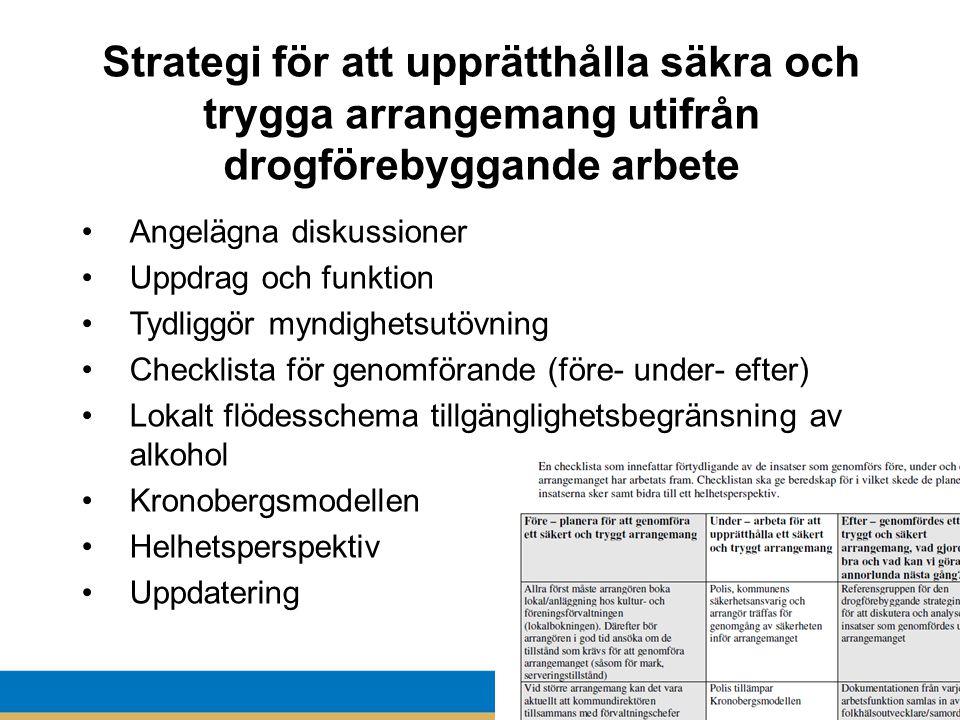 Strategi för att upprätthålla säkra och trygga arrangemang utifrån drogförebyggande arbete