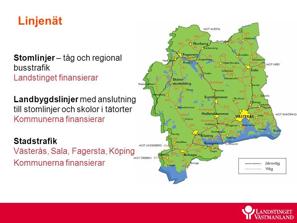 Linjenät Stomlinjer – tåg och regional busstrafik Landstinget finansierar.