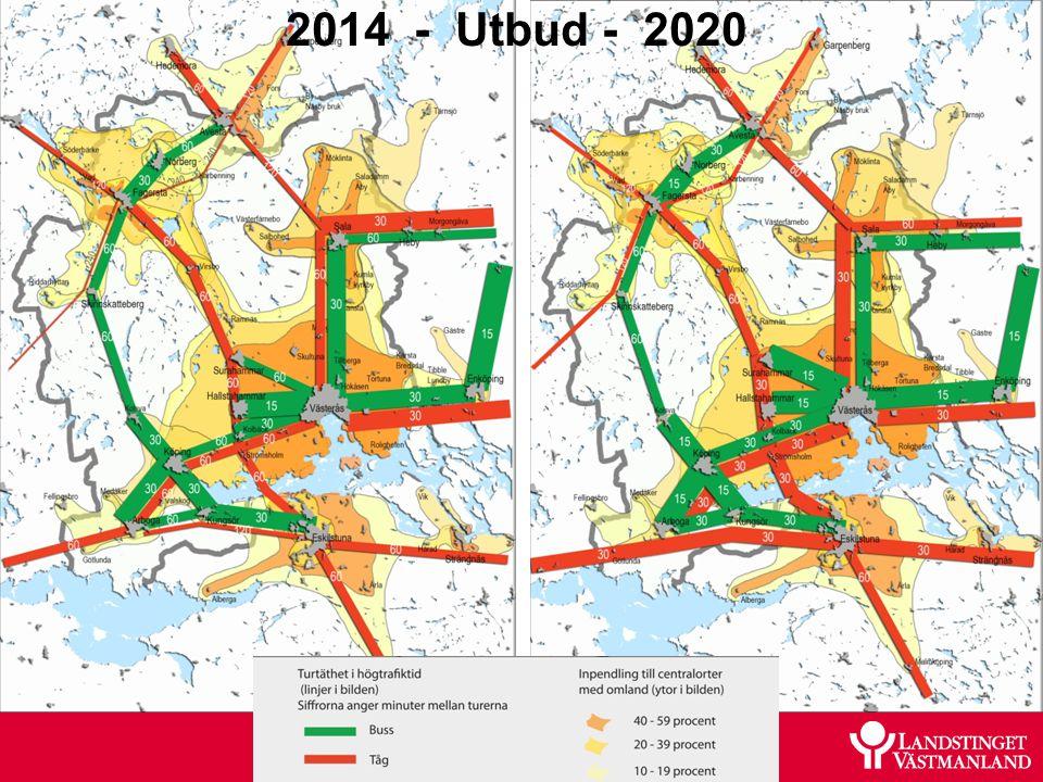 2014 - Utbud - 2020
