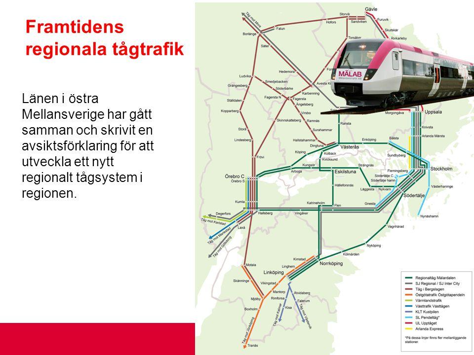 Framtidens regionala tågtrafik