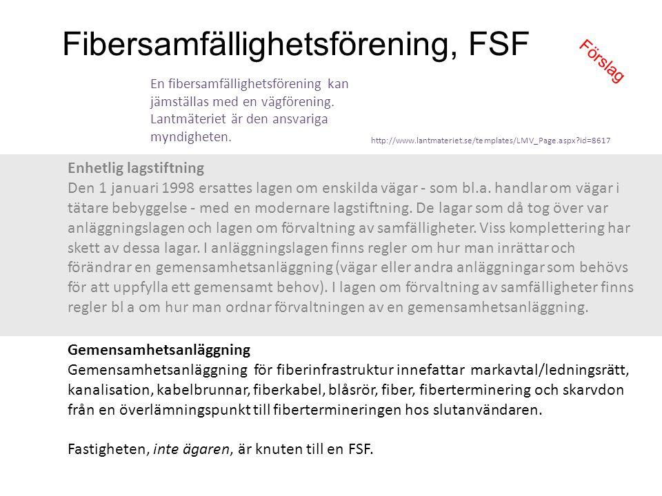 Fibersamfällighetsförening, FSF