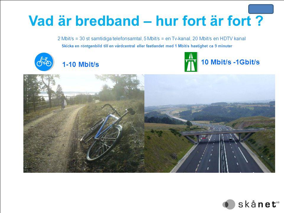Vad är bredband – hur fort är fort