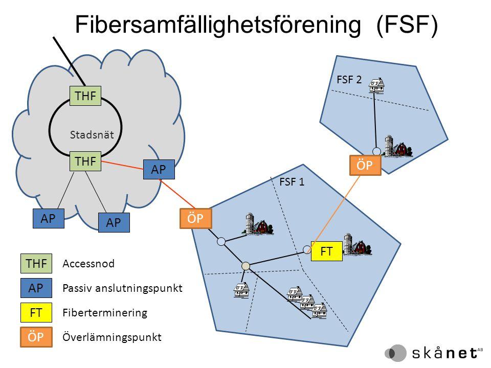 Fibersamfällighetsförening (FSF)