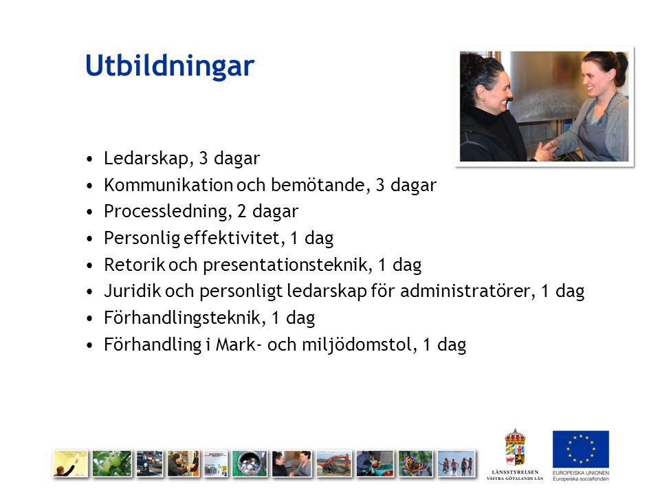 Utbildningar Ledarskap, 3 dagar Kommunikation och bemötande, 3 dagar