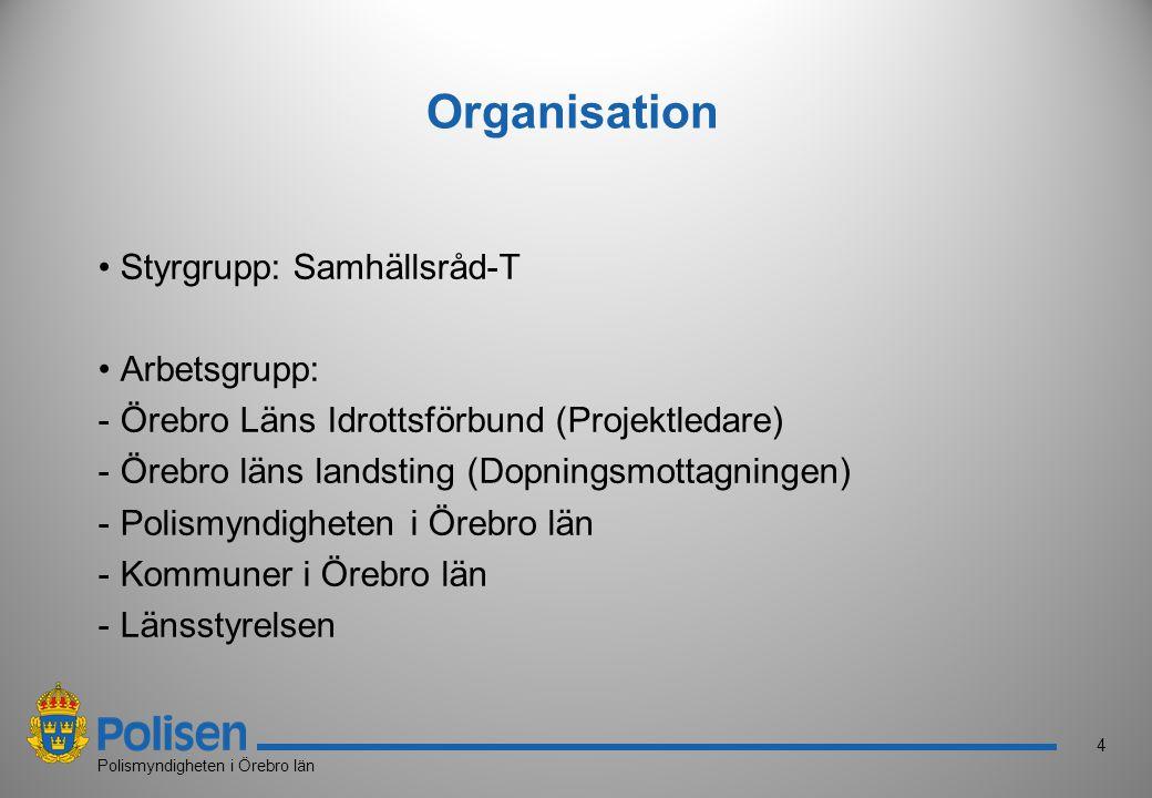 Organisation Styrgrupp: Samhällsråd-T Arbetsgrupp: