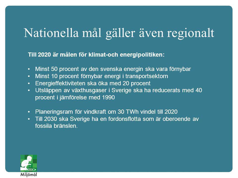 Nationella mål gäller även regionalt