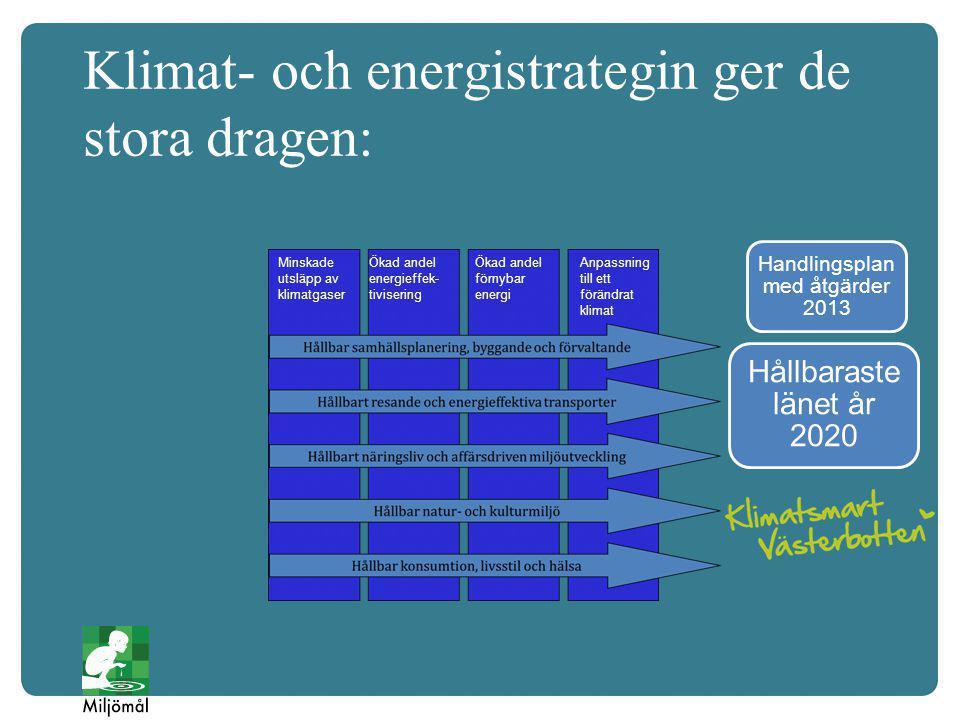 Klimat- och energistrategin ger de stora dragen: