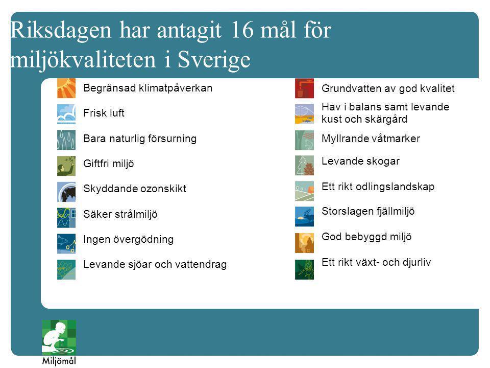 Riksdagen har antagit 16 mål för miljökvaliteten i Sverige