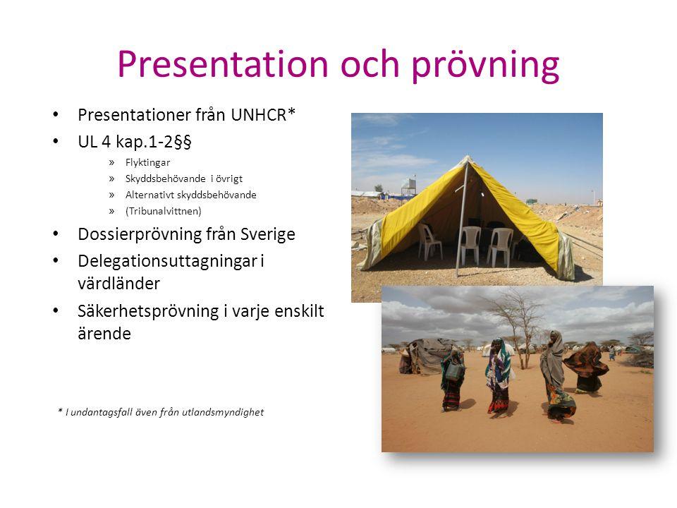 Presentation och prövning