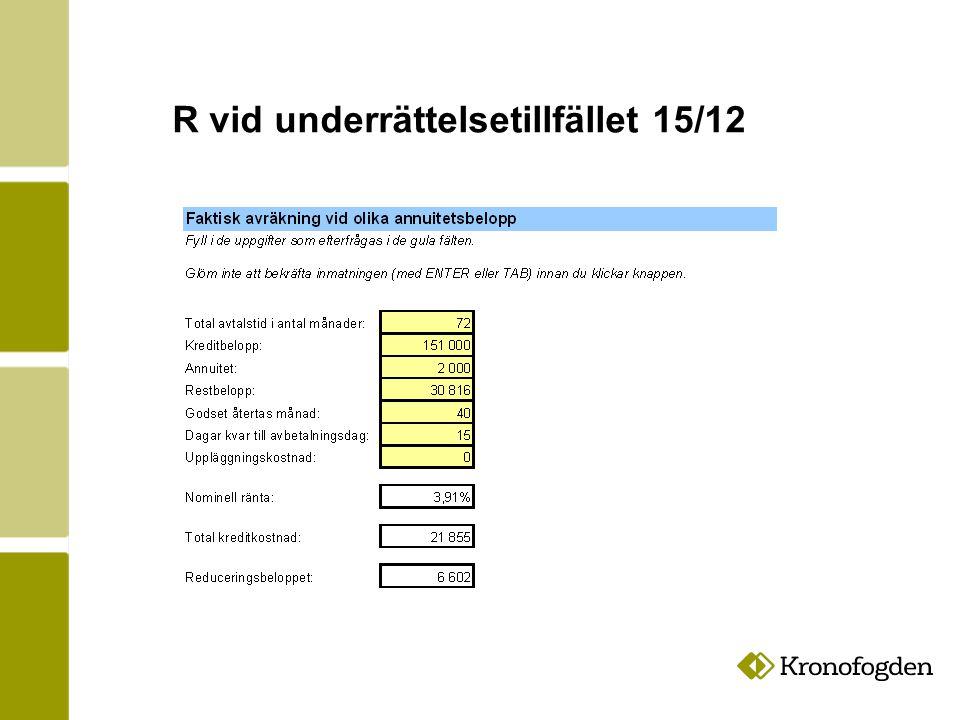 R vid underrättelsetillfället 15/12