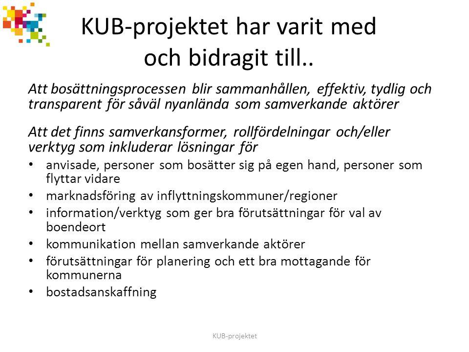 KUB-projektet har varit med och bidragit till..