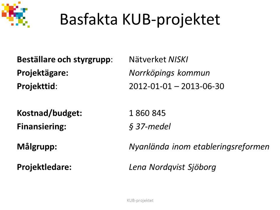 Basfakta KUB-projektet