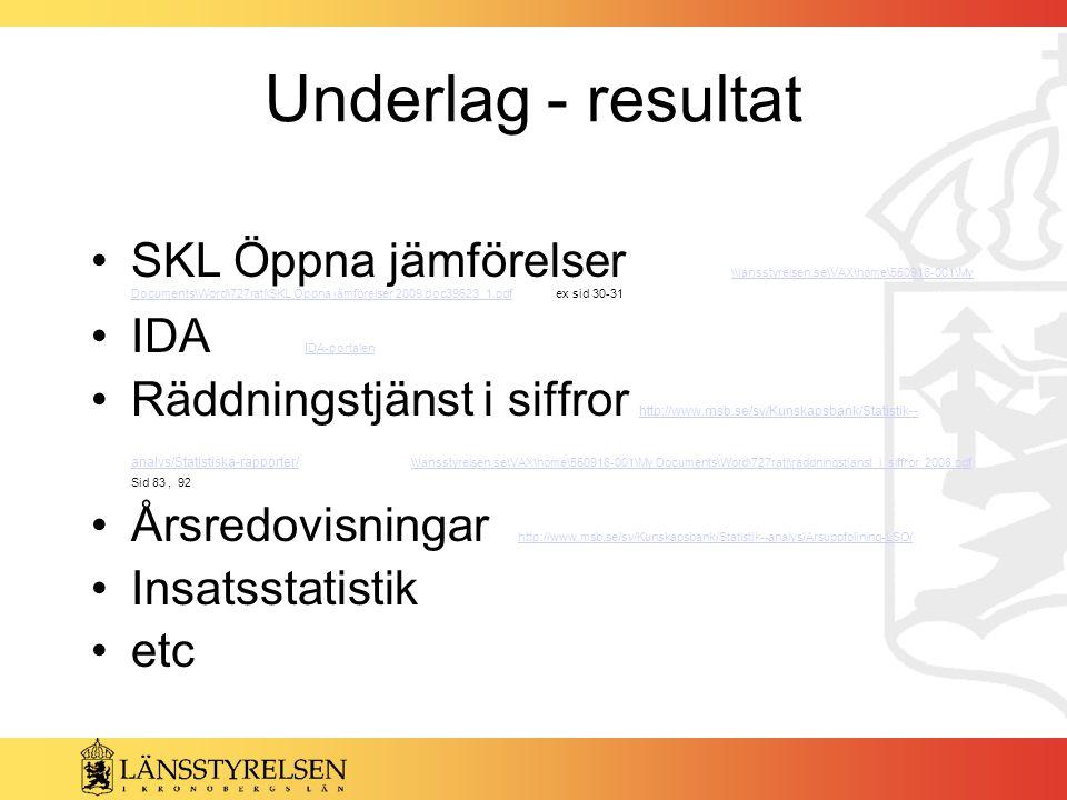 Underlag - resultat