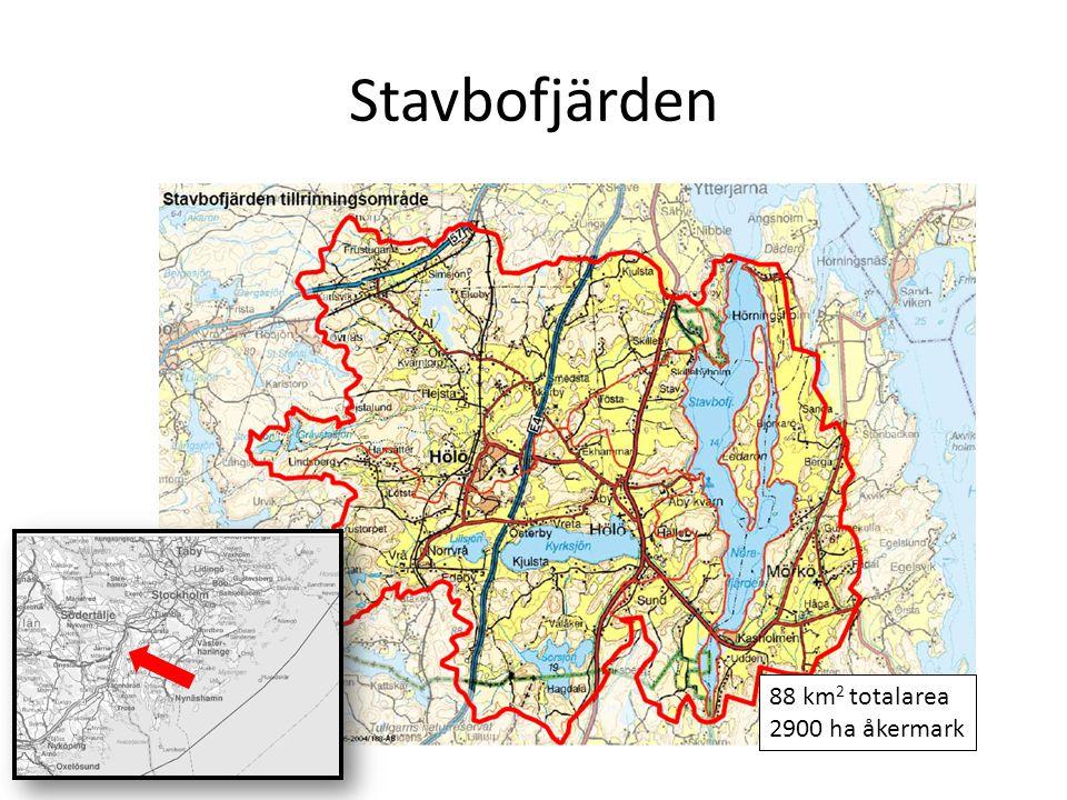 Stavbofjärden 88 km2 totalarea 2900 ha åkermark