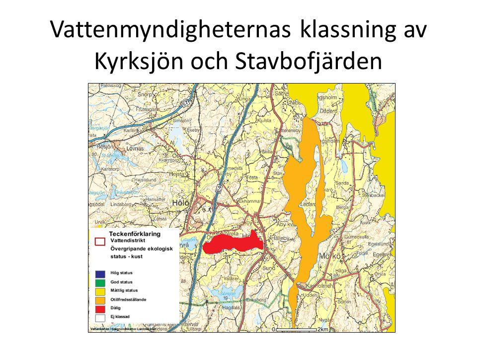Vattenmyndigheternas klassning av Kyrksjön och Stavbofjärden