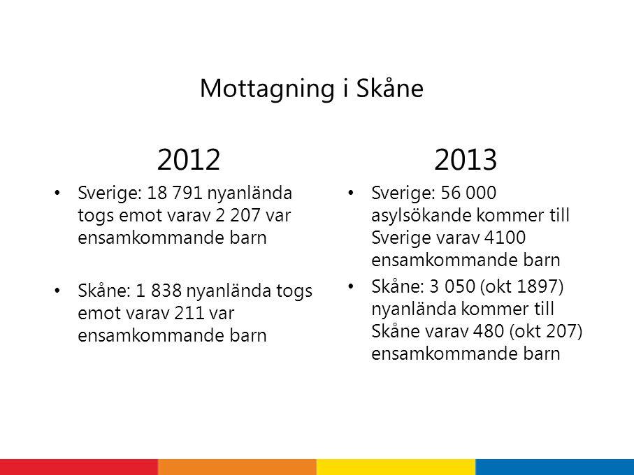 Mottagning i Skåne 2012. Sverige: 18 791 nyanlända togs emot varav 2 207 var ensamkommande barn.