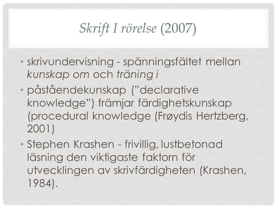 Skrift I rörelse (2007) skrivundervisning - spänningsfältet mellan kunskap om och träning i.