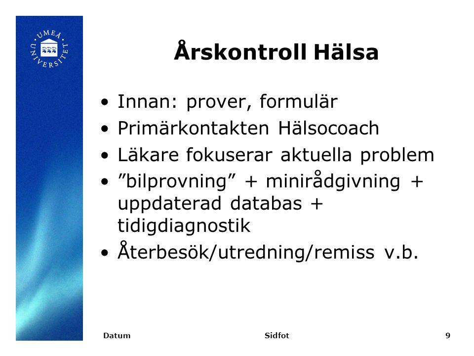 Årskontroll Hälsa Innan: prover, formulär Primärkontakten Hälsocoach