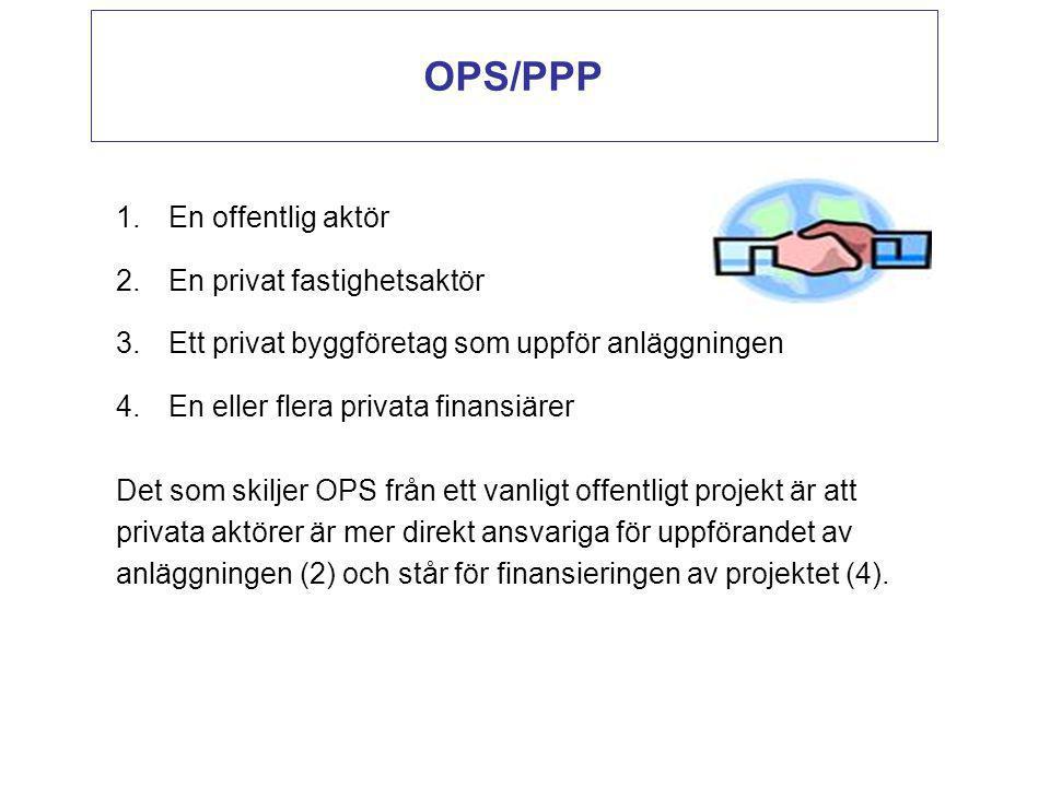 OPS/PPP En offentlig aktör En privat fastighetsaktör