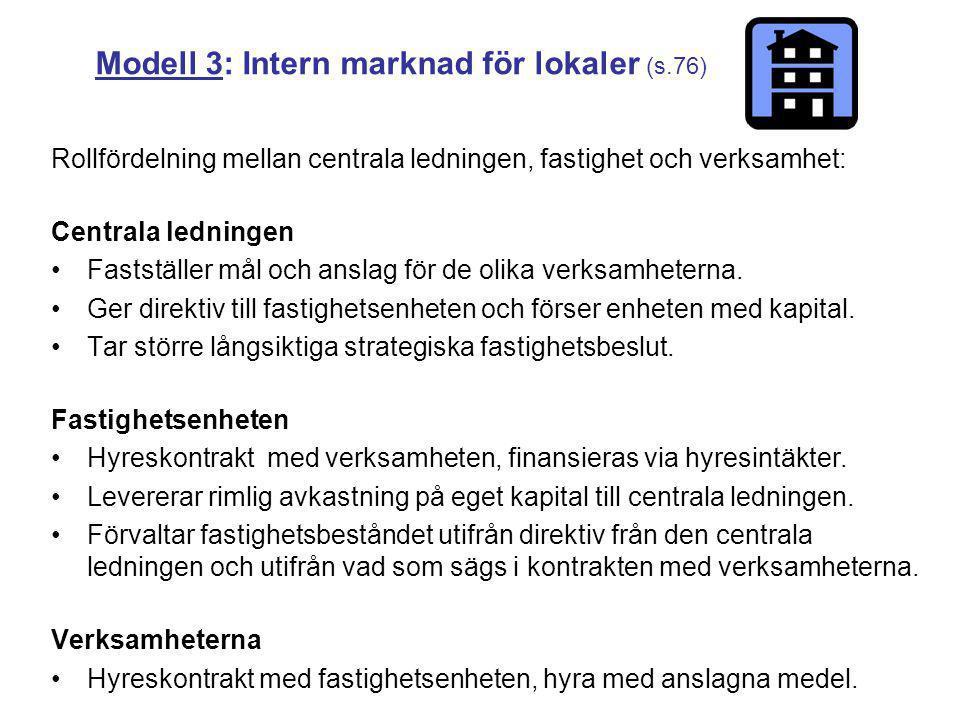 Modell 3: Intern marknad för lokaler (s.76)
