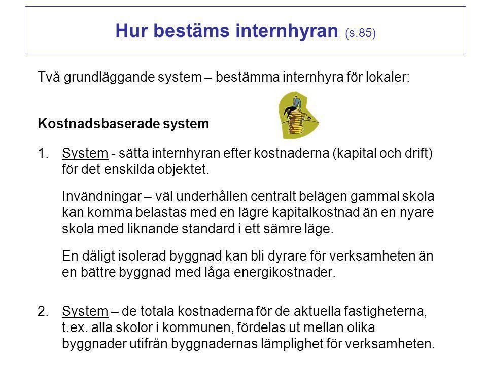 Hur bestäms internhyran (s.85)
