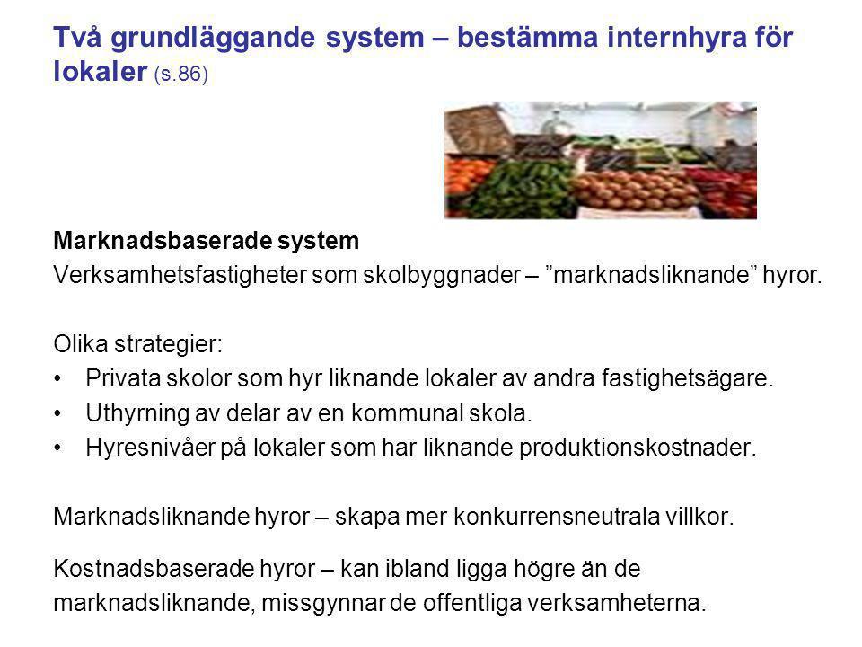 Två grundläggande system – bestämma internhyra för lokaler (s.86)