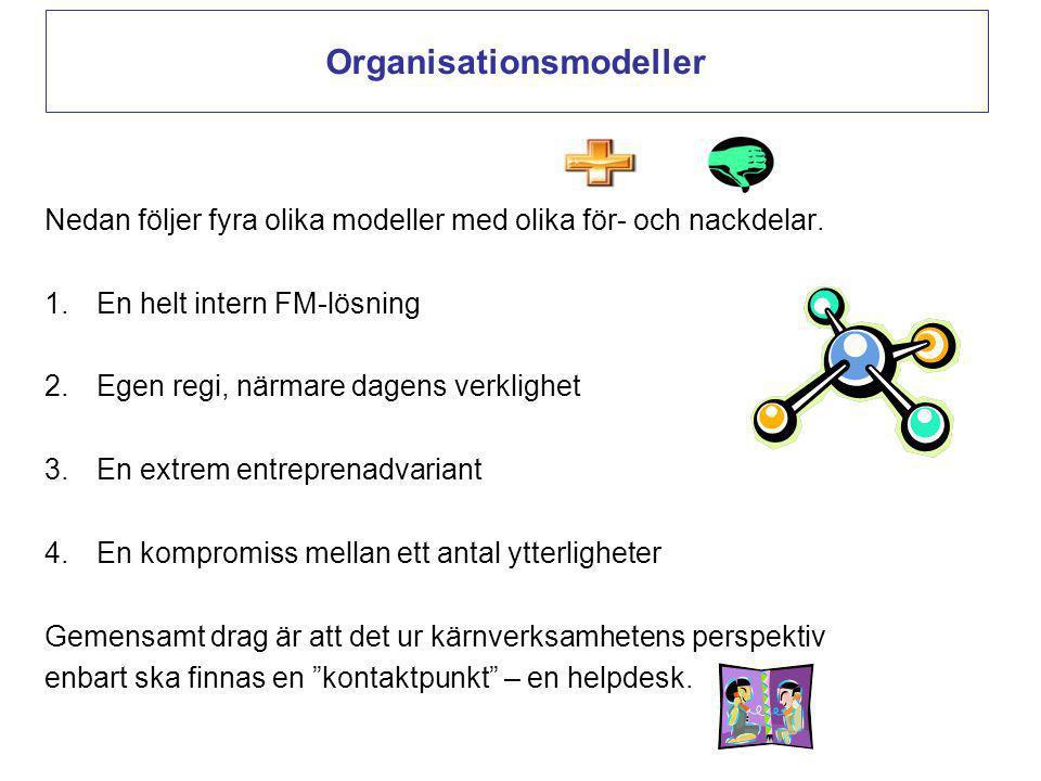Organisationsmodeller