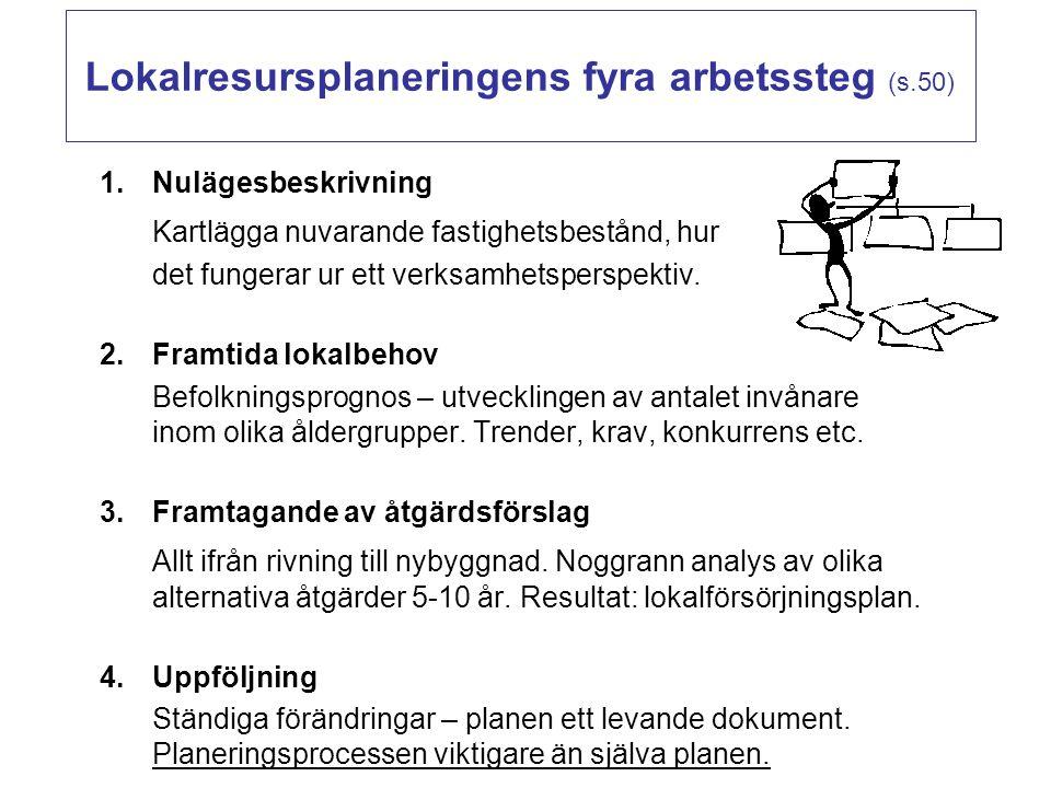 Lokalresursplaneringens fyra arbetssteg (s.50)