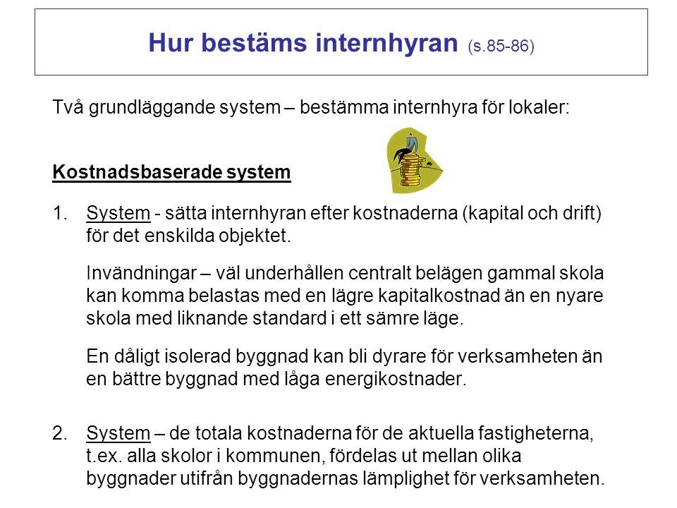 Hur bestäms internhyran (s.85-86)