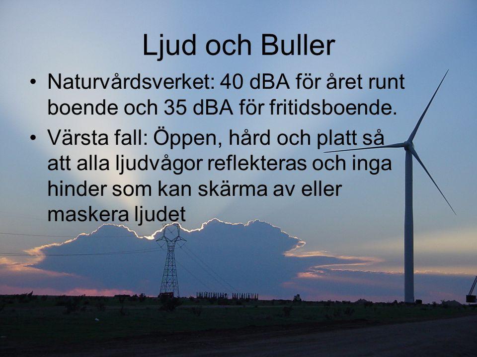 Ljud och Buller Naturvårdsverket: 40 dBA för året runt boende och 35 dBA för fritidsboende.