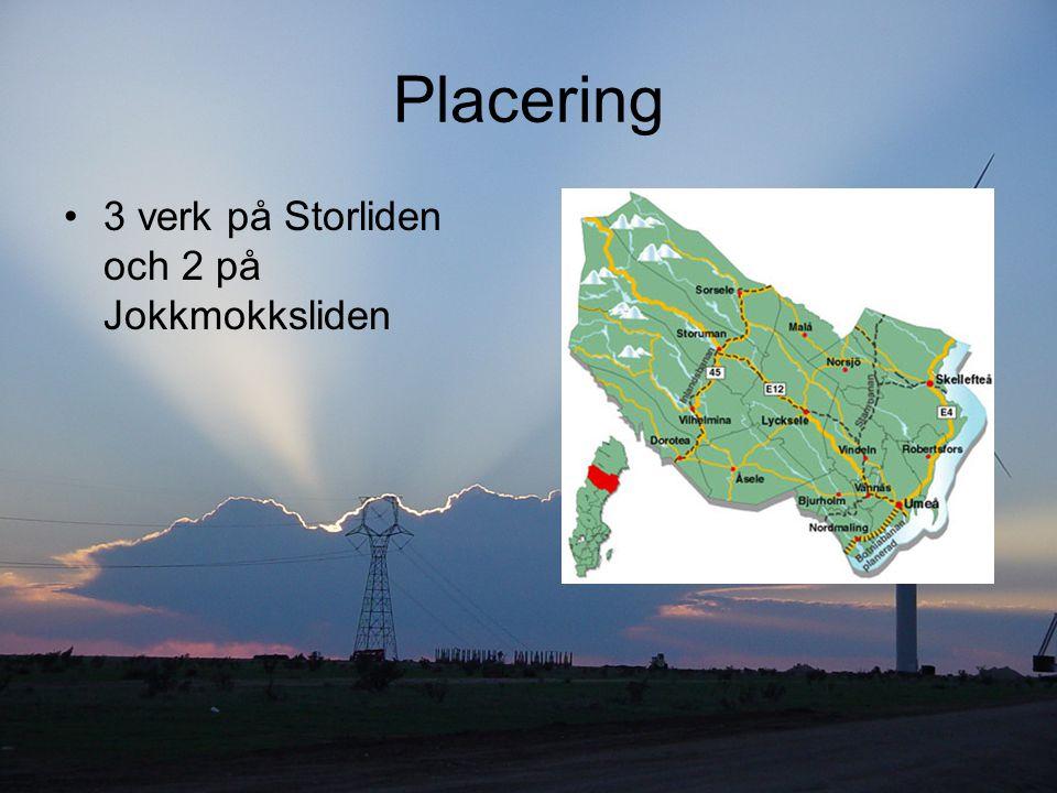 Placering 3 verk på Storliden och 2 på Jokkmokksliden