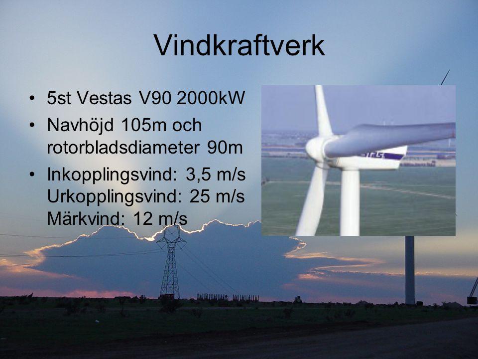 Vindkraftverk 5st Vestas V90 2000kW