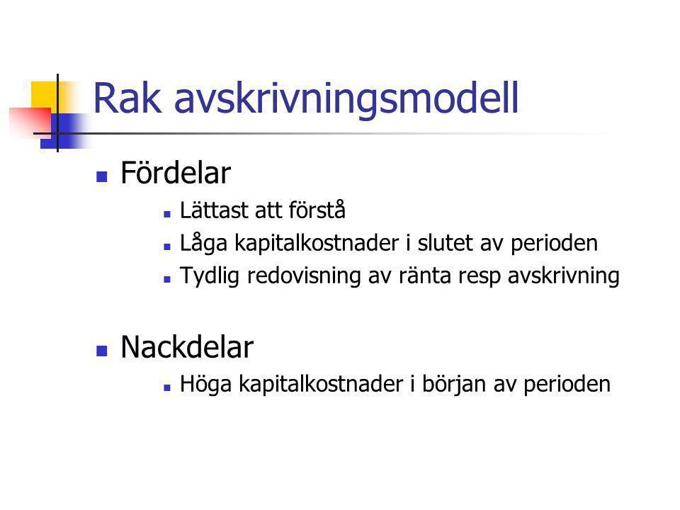 Rak avskrivningsmodell