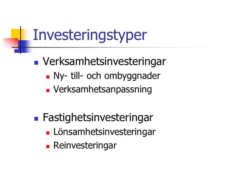 Investeringstyper Verksamhetsinvesteringar Fastighetsinvesteringar