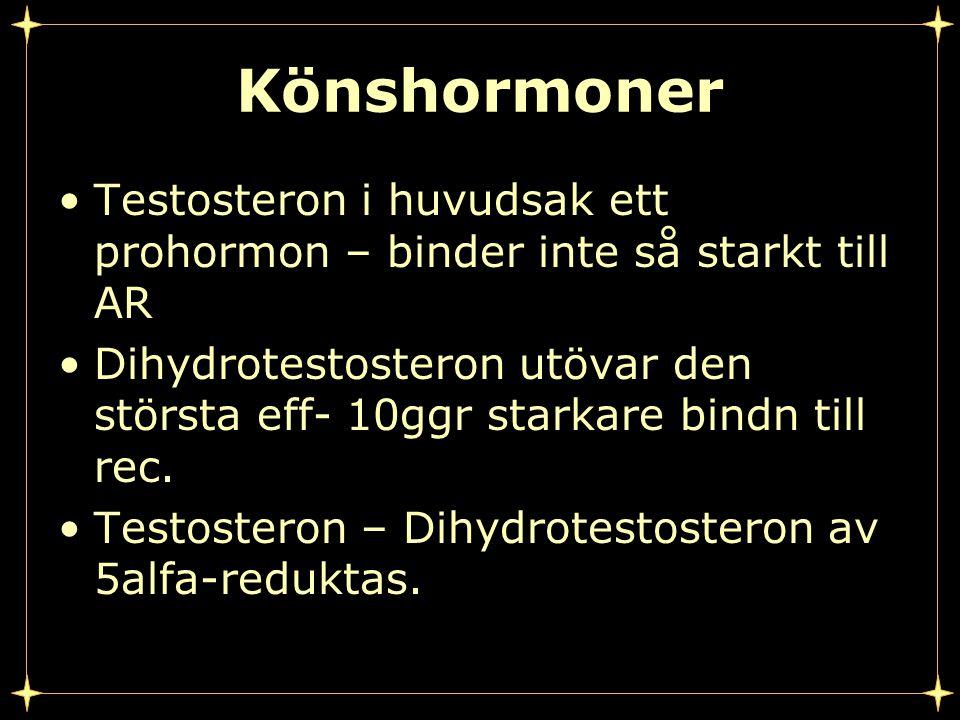 Könshormoner Testosteron i huvudsak ett prohormon – binder inte så starkt till AR.