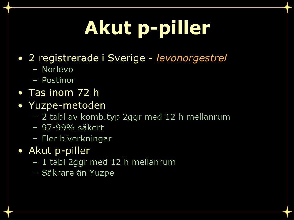 Akut p-piller 2 registrerade i Sverige - levonorgestrel Tas inom 72 h