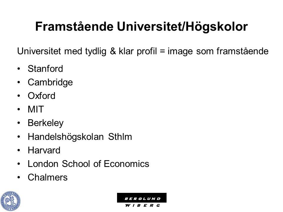Framstående Universitet/Högskolor