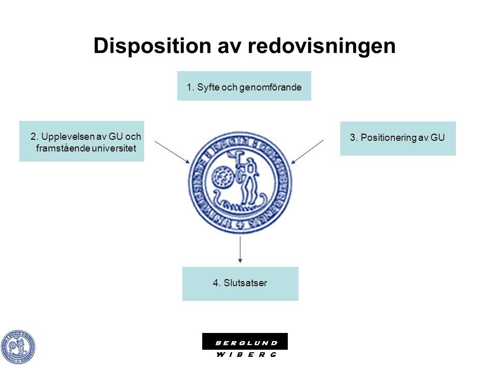 Disposition av redovisningen